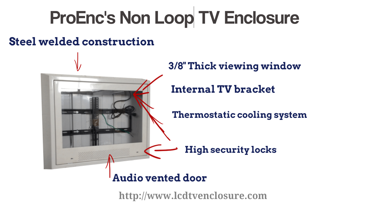 Non Loop Tv Enclosure Proenc