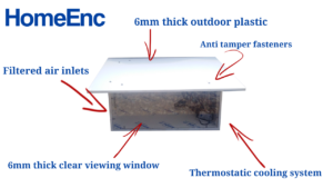 How a ProEnc Enclosure Protects Your New Projector