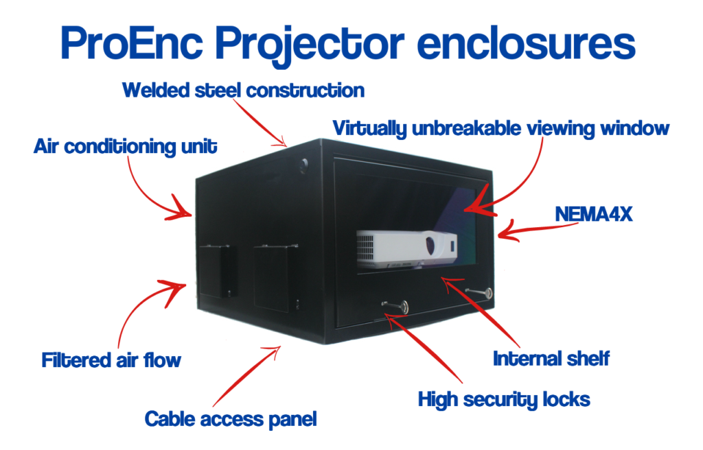 ProEncs outdoor projector enclosures
