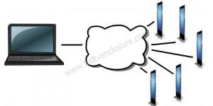 digital advertising network