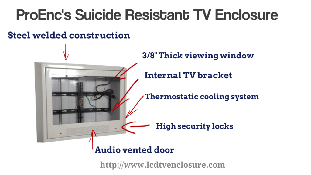detention grade tv enclosures
